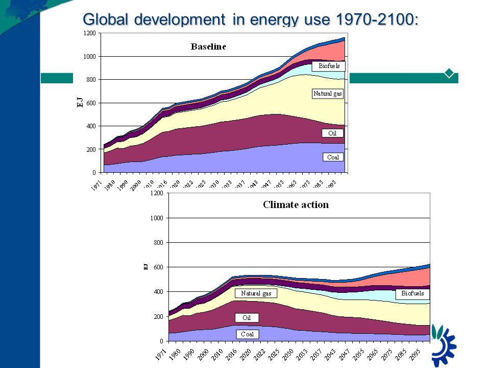 Global development in energy use 1970-2100: