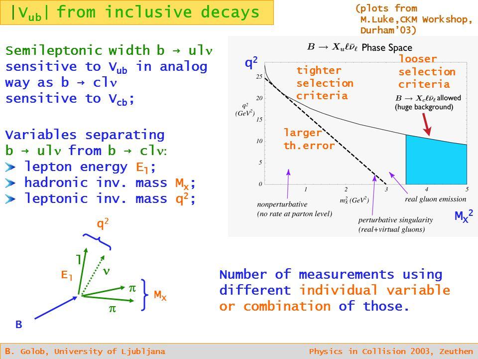 B. Golob, University of Ljubljana Physics in Collision 2003, Zeuthen Semileptonic width b → ul sensitive to V ub in analog way as b → cl sensitive to