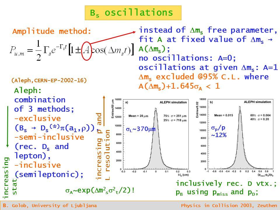 B s oscillations B.