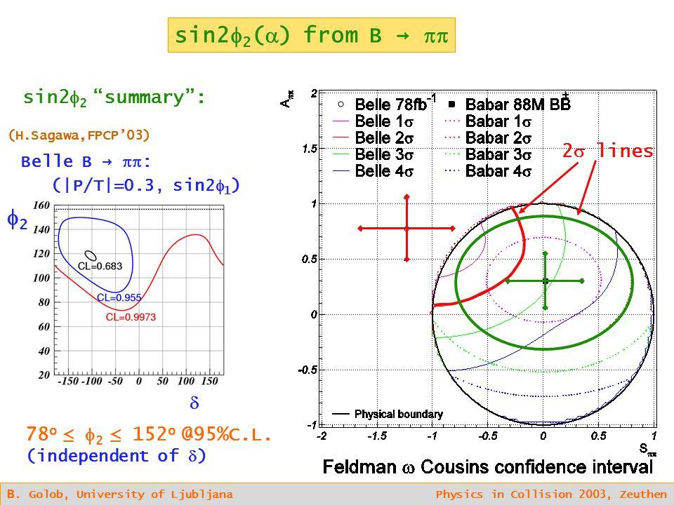 "B. Golob, University of Ljubljana Physics in Collision 2003, Zeuthen sin2  2 (  ) from B →  sin2  2 ""summary"": (H.Sagawa,FPCP'03) 2  lines 78 o"