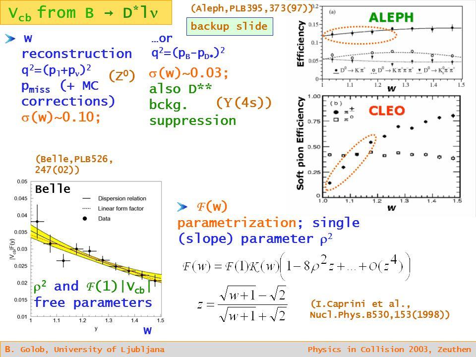 B. Golob, University of Ljubljana Physics in Collision 2003, Zeuthen  (4s) w reconstruction q 2 =(p l +p ) 2 p miss (+ MC corrections)  (w)~0.10; (Z