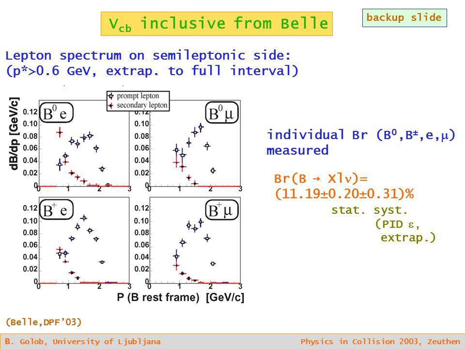 B. Golob, University of Ljubljana Physics in Collision 2003, Zeuthen V cb inclusive from Belle backup slide Lepton spectrum on semileptonic side: (p*>