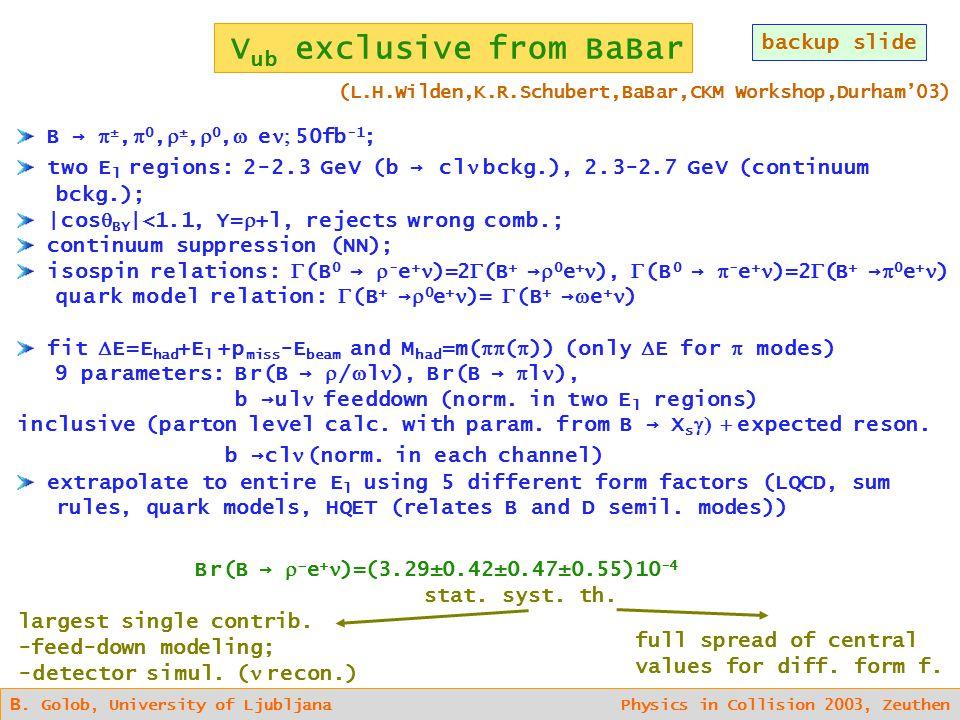 V ub exclusive from BaBar backup slide B. Golob, University of Ljubljana Physics in Collision 2003, Zeuthen Br(B →   e + )=(3.29±0.42±0.47±0.55)10 -