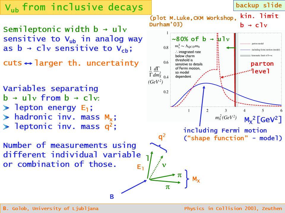 V ub from inclusive decays B. Golob, University of Ljubljana Physics in Collision 2003, Zeuthen Semileptonic width b → ul sensitive to V ub in analog