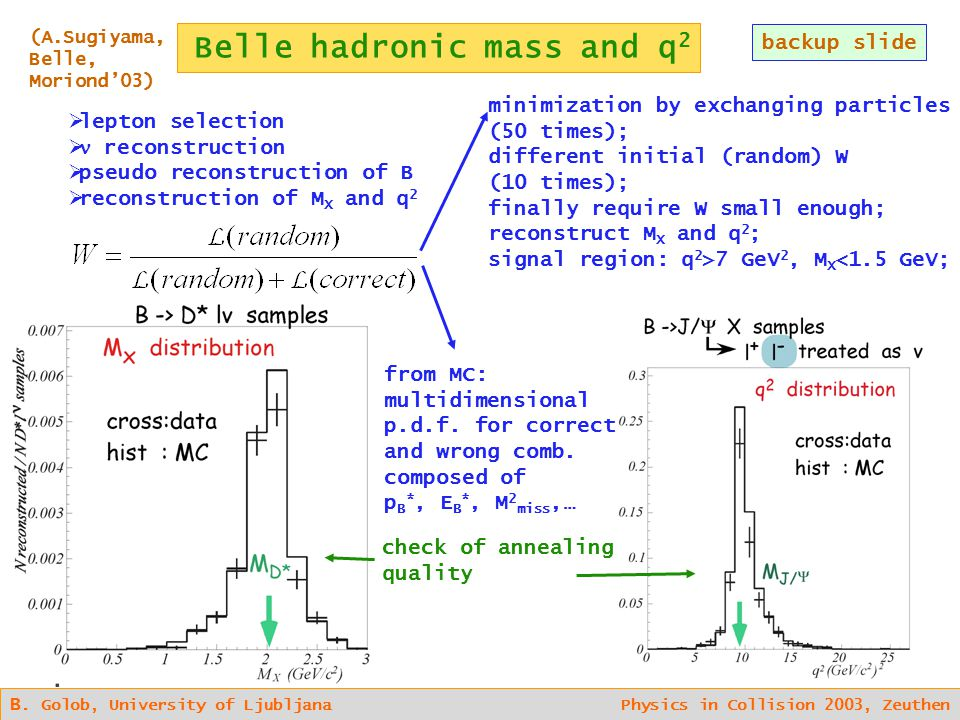 Belle hadronic mass and q 2 backup slide B. Golob, University of Ljubljana Physics in Collision 2003, Zeuthen  lepton selection  reconstruction  ps