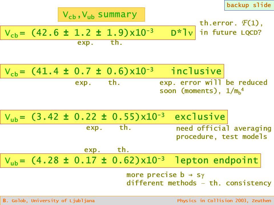 V cb,V ub summary B. Golob, University of Ljubljana Physics in Collision 2003, Zeuthen V cb = (42.6 ± 1.2 ± 1.9)x10 -3 D*l exp. th. V cb = (41.4 ± 0.7