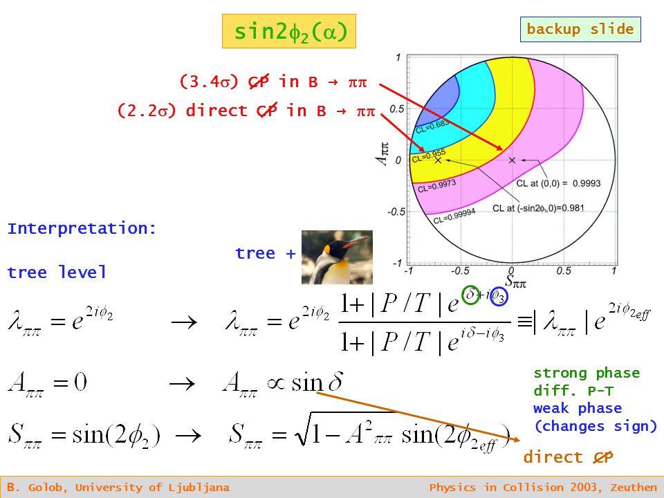 B. Golob, University of Ljubljana Physics in Collision 2003, Zeuthen sin2  2 (  ) (3.4  ) CP in B →  (2.2  ) direct CP in B →  Interpretation: