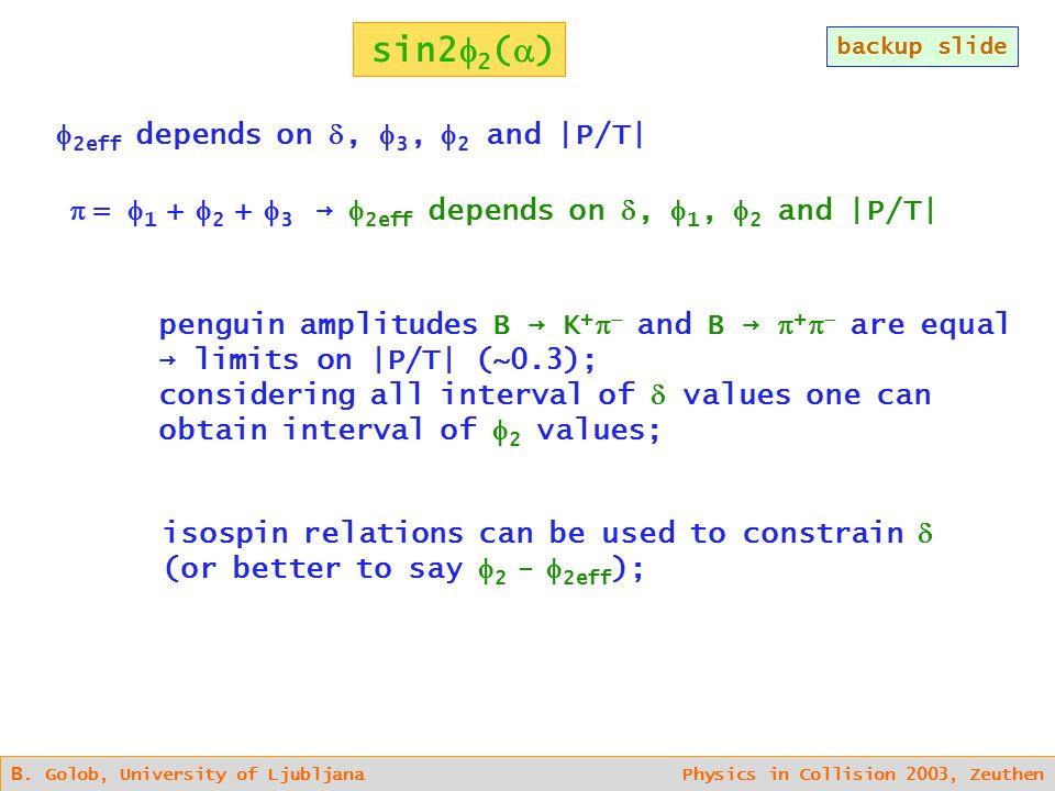 backup slide B. Golob, University of Ljubljana Physics in Collision 2003, Zeuthen sin2  2 (  )  2eff depends on ,  3,  2 and |P/T|  =  1 + 