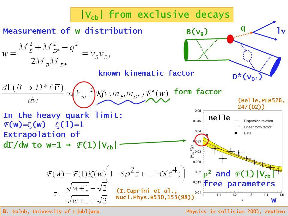 B. Golob, University of Ljubljana Physics in Collision 2003, Zeuthen |V cb | from exclusive decays Measurement of w distribution B(v B ) D*(v D* ) l q