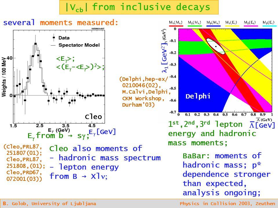B. Golob, University of Ljubljana Physics in Collision 2003, Zeuthen several moments measured: (Cleo,PRL87, 251807(01); Cleo,PRL87, 251808,(01); Cleo,