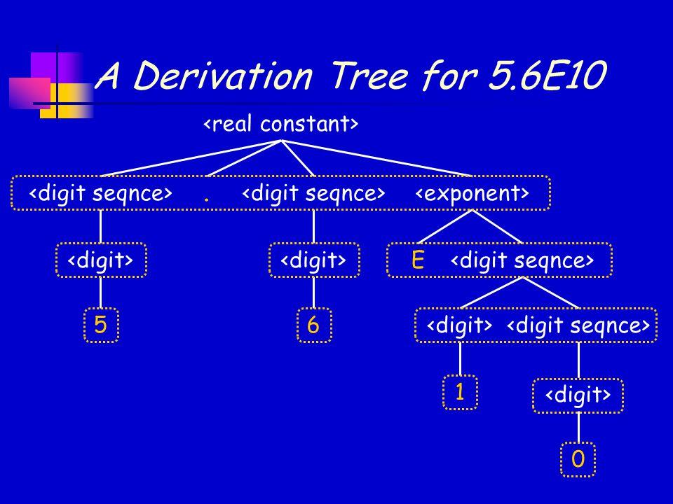 A Derivation Tree for 5.6E10. E 56 1 0