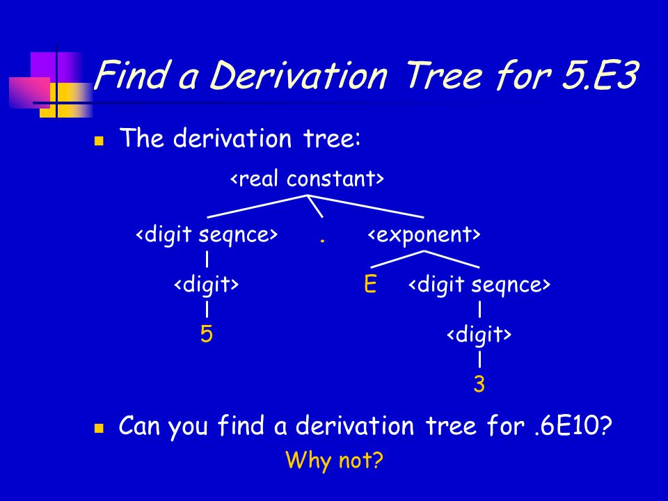 Find a Derivation Tree for 5.E3 The derivation tree: Can you find a derivation tree for.6E10?. E 35 Why not?