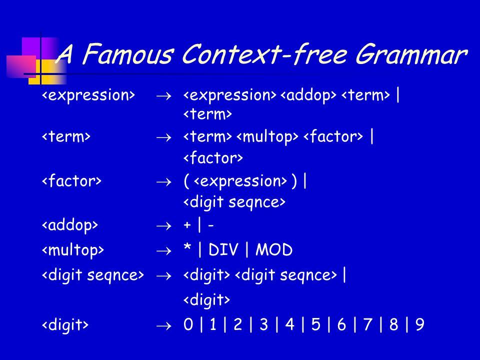 A Famous Context-free Grammar  |  |  ( ) |  + | -  * | DIV | MOD  |  0 | 1 | 2 | 3 | 4 | 5 | 6 | 7 | 8 | 9