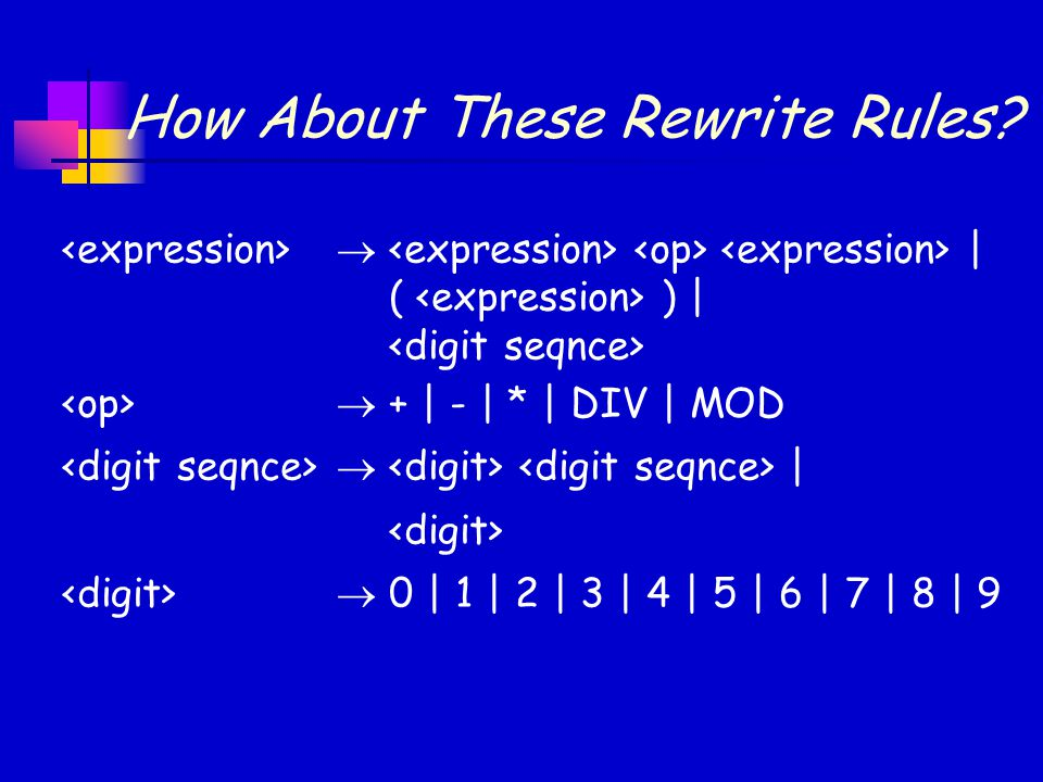 How About These Rewrite Rules?  | ( ) |  + | - | * | DIV | MOD  |  0 | 1 | 2 | 3 | 4 | 5 | 6 | 7 | 8 | 9
