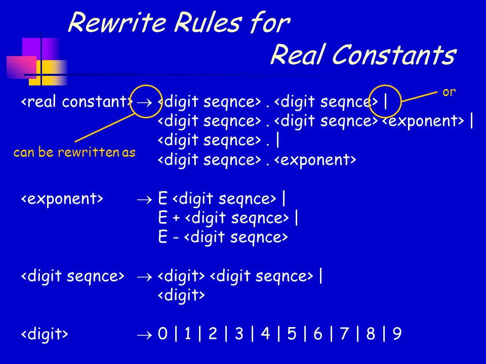 Rewrite Rules for Real Constants . |. |.
