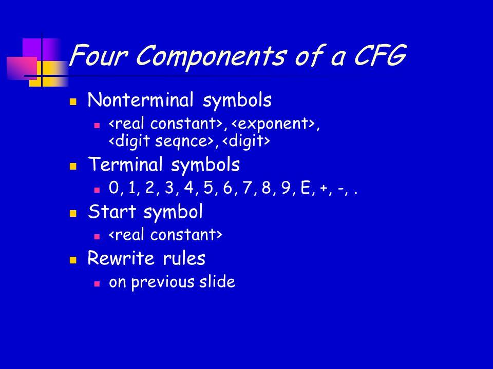 Four Components of a CFG Nonterminal symbols,,, Terminal symbols 0, 1, 2, 3, 4, 5, 6, 7, 8, 9, E, +, -,. Start symbol Rewrite rules on previous slide