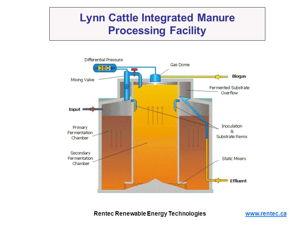 Lynn Cattle Integrated Manure Processing Facility Rentec Renewable Energy Technologies www.rentec.ca