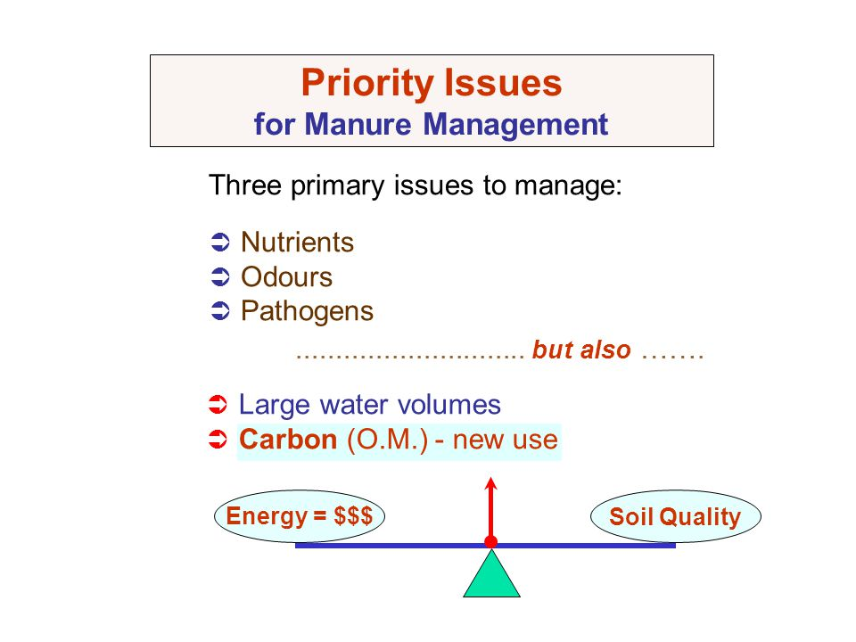  Large water volumes  Carbon (O.M.) - new use Three primary issues to manage:  Nutrients  Odours  Pathogens Priority Issues for Manure Management