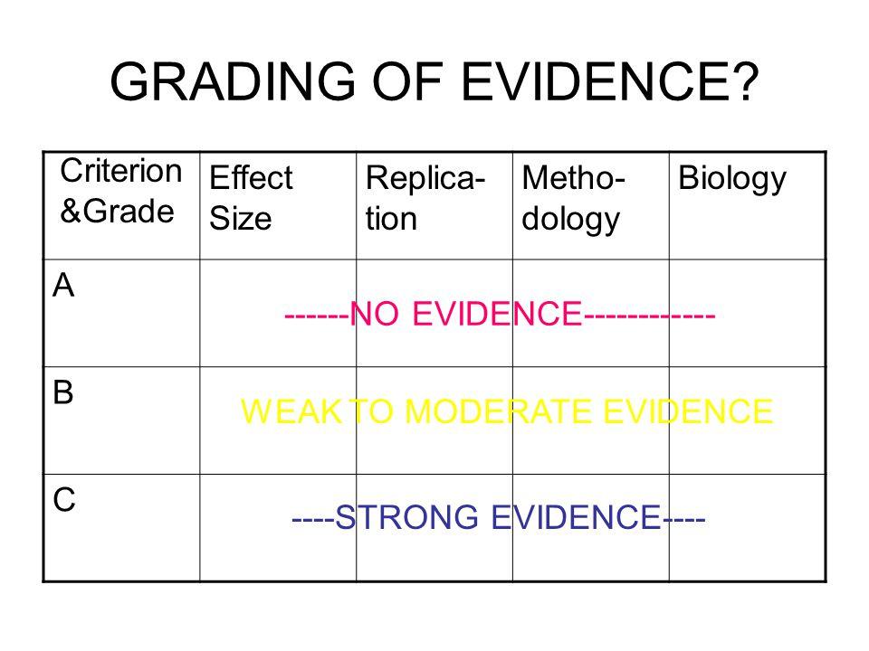 GRADING OF EVIDENCE.
