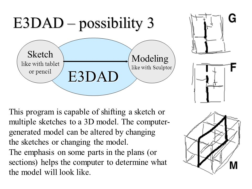 E3DAD E3DAD – possibility 3 Modeling like with Sculptor Sketch like with tablet or pencil This program is capable of shifting a sketch or multiple sketches to a 3D model.