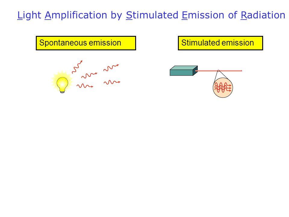 Stimulated emissionSpontaneous emission Light Amplification by Stimulated Emission of Radiation