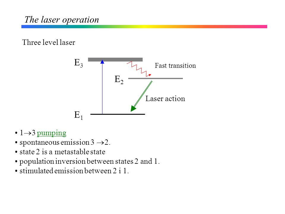 Three level laser The laser operation E1E1 E3E3 E2E2 Fast transition Laser action 1  3 pumping spontaneous emission 3  2. state 2 is a metastable st