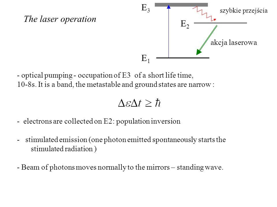 E1E1 E3E3 E2E2 szybkie przejścia akcja laserowa - optical pumping - occupation of E3 of a short life time, 10-8s.