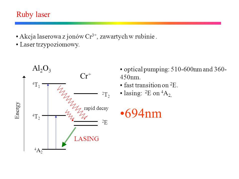 Akcja laserowa z jonów Cr 3+, zawartych w rubinie.