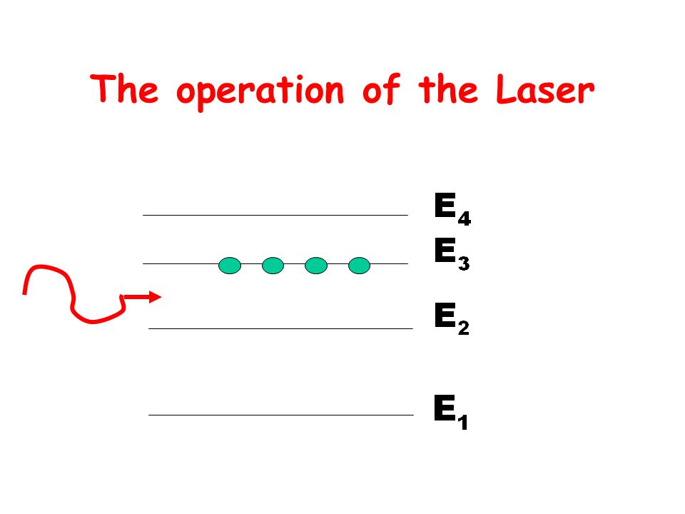 The operation of the Laser