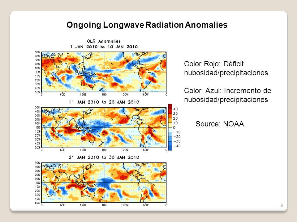 Color Rojo: Déficit nubosidad/precipitaciones Color Azul: Incremento de nubosidad/precipitaciones Source: NOAA Ongoing Longwave Radiation Anomalies 10