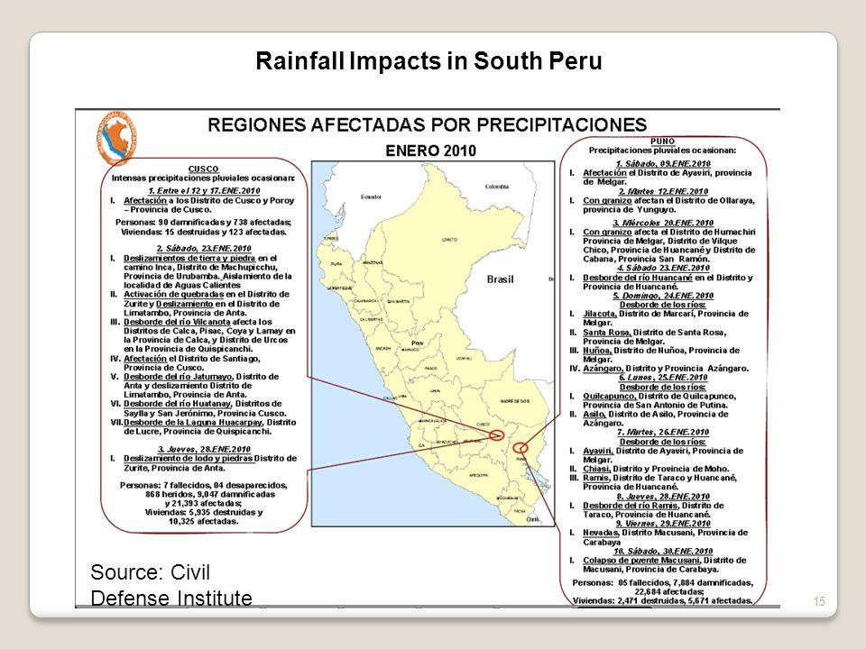 Source: Civil Defense Institute Rainfall Impacts in South Peru 15