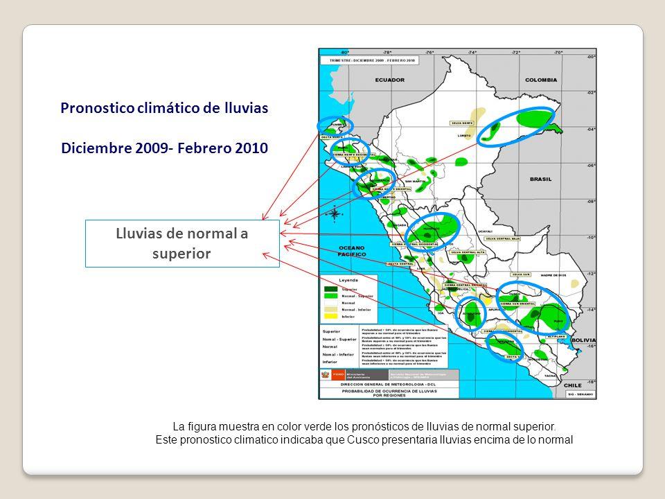 Pronostico climático de lluvias Diciembre 2009- Febrero 2010 Lluvias de normal a superior La figura muestra en color verde los pronósticos de lluvias de normal superior.