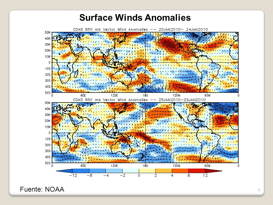 Surface Winds Anomalies Fuente: NOAA 9