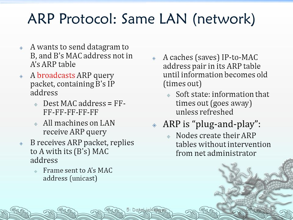 ARP Protocol: Same LAN (network)  A wants to send datagram to B, and B's MAC address not in A's ARP table  A broadcasts ARP query packet, containing