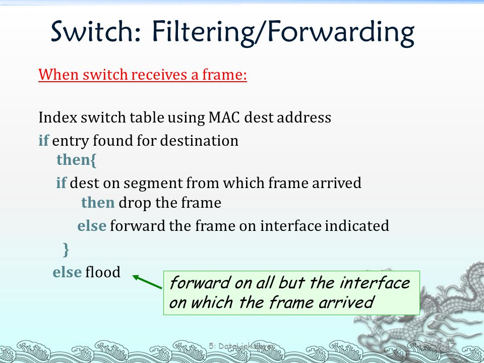 Switch: Filtering/Forwarding When switch receives a frame: Index switch table using MAC dest address if entry found for destination then{ if dest on s