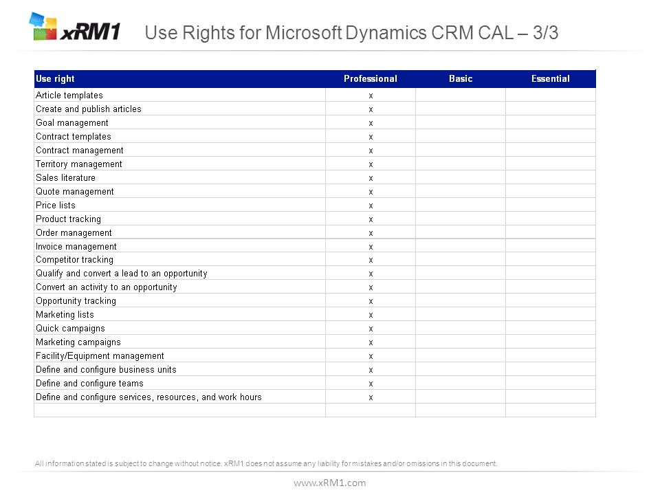 www.xRM1.com Use Rights for Microsoft Dynamics CRM CAL – 3/3 All information stated is subject to change without notice.