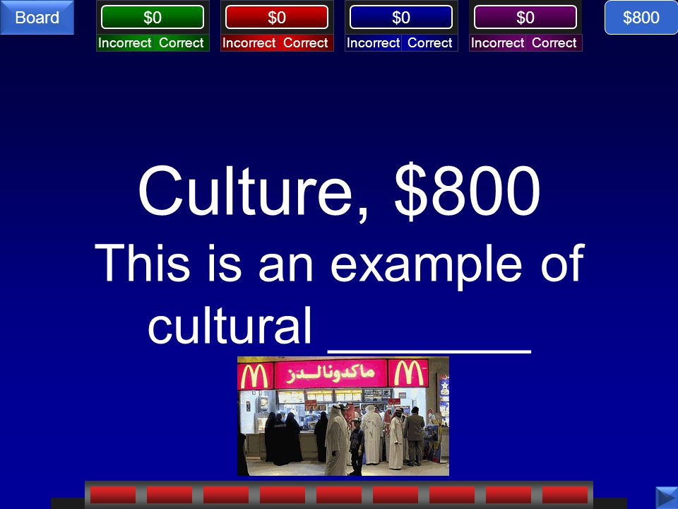 CorrectIncorrectCorrectIncorrectCorrectIncorrectCorrectIncorrect $0 Board Culture, $800 This is an example of cultural _______ $800