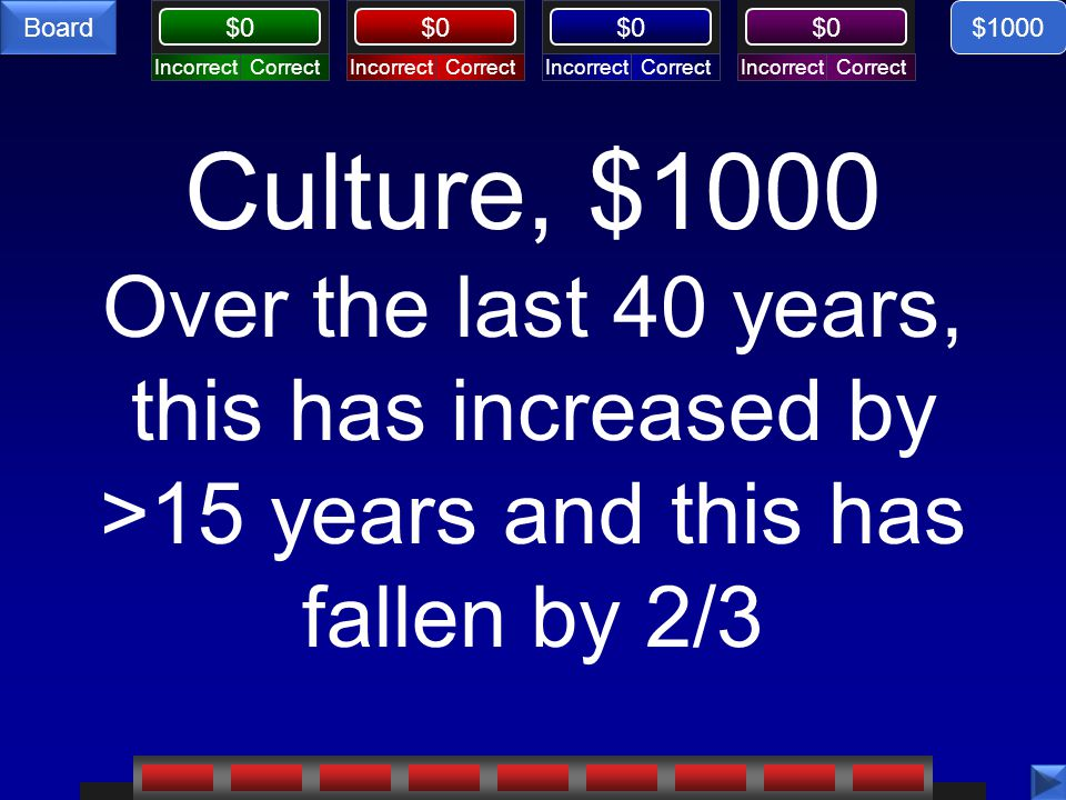 CorrectIncorrectCorrectIncorrectCorrectIncorrectCorrectIncorrect $0 Board Culture, $1000 Over the last 40 years, this has increased by >15 years and this has fallen by 2/3 $1000