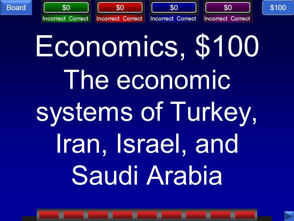 CorrectIncorrectCorrectIncorrectCorrectIncorrectCorrectIncorrect $0 Board Economics, $100 The economic systems of Turkey, Iran, Israel, and Saudi Arabia $100