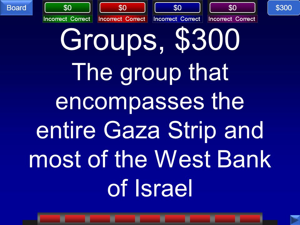 CorrectIncorrectCorrectIncorrectCorrectIncorrectCorrectIncorrect $0 Board Groups, $300 The group that encompasses the entire Gaza Strip and most of the West Bank of Israel $300