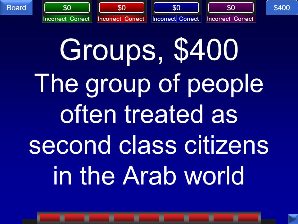 CorrectIncorrectCorrectIncorrectCorrectIncorrectCorrectIncorrect $0 Board Groups, $400 The group of people often treated as second class citizens in the Arab world $400