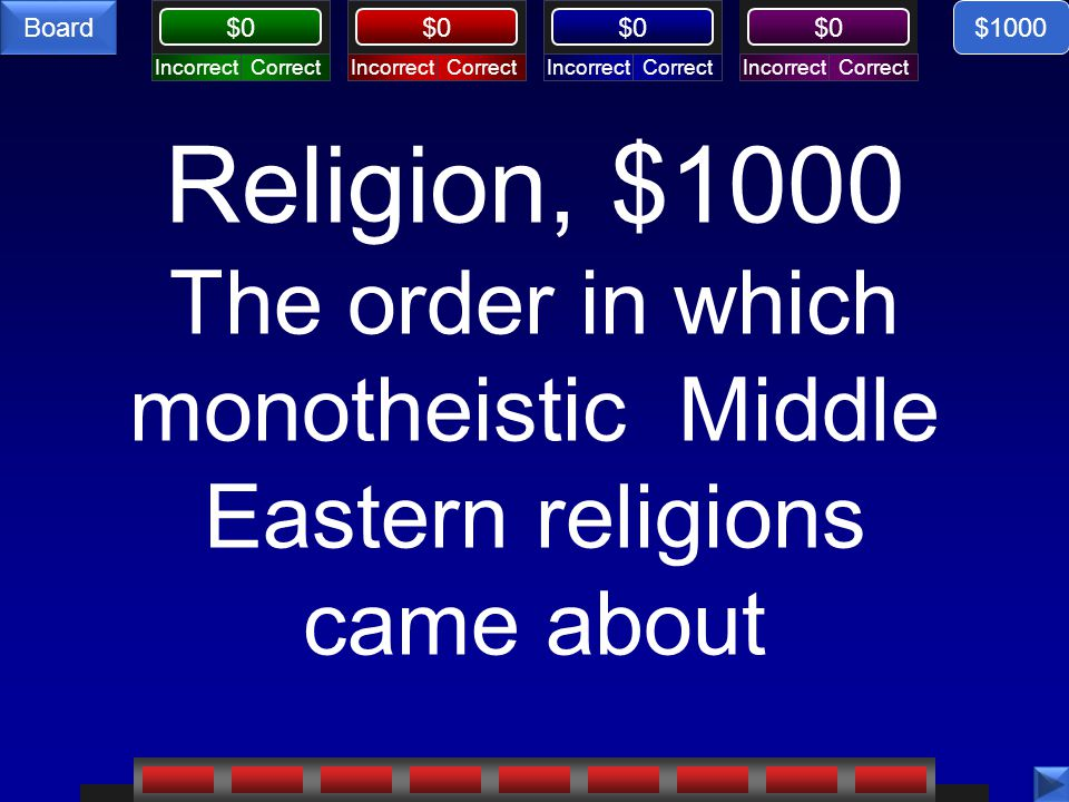 CorrectIncorrectCorrectIncorrectCorrectIncorrectCorrectIncorrect $0 Board Religion, $1000 The order in which monotheistic Middle Eastern religions came about $1000