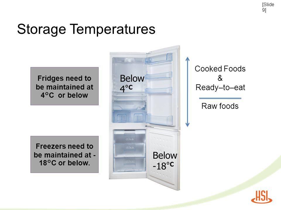 Food hygiene practices [Slide 10] Receiving the food Storing the food in dry stores Storing the food in a fridge Preparing the food Cooking food
