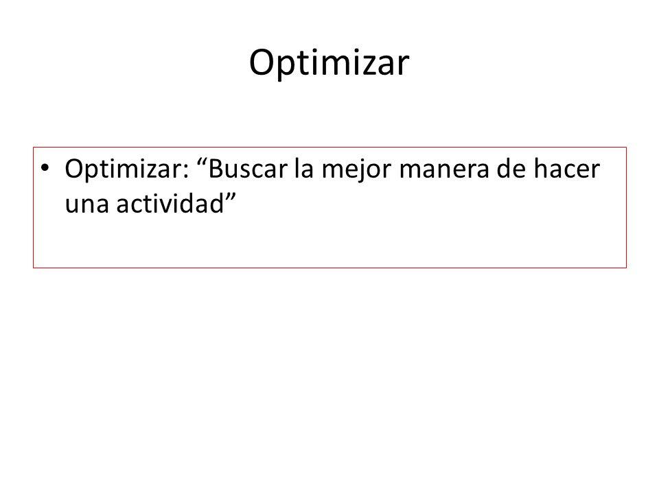 Optimizar: Buscar la mejor manera de hacer una actividad