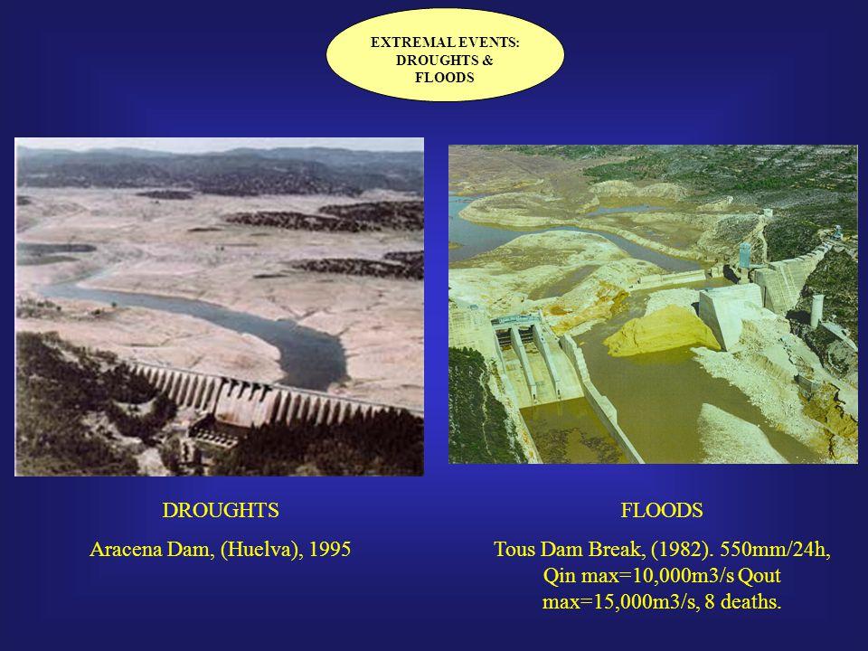 FLOODS Tous Dam Break, (1982). 550mm/24h, Qin max=10,000m3/s Qout max=15,000m3/s, 8 deaths. EXTREMAL EVENTS: DROUGHTS & FLOODS DROUGHTS Aracena Dam, (