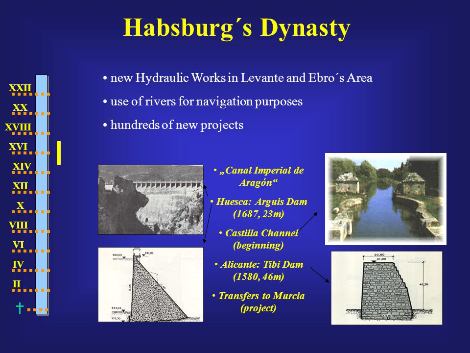 Habsburg´s Dynasty new Hydraulic Works in Levante and Ebro´s Area use of rivers for navigation purposes hundreds of new projects II IV VI X VIII XII X