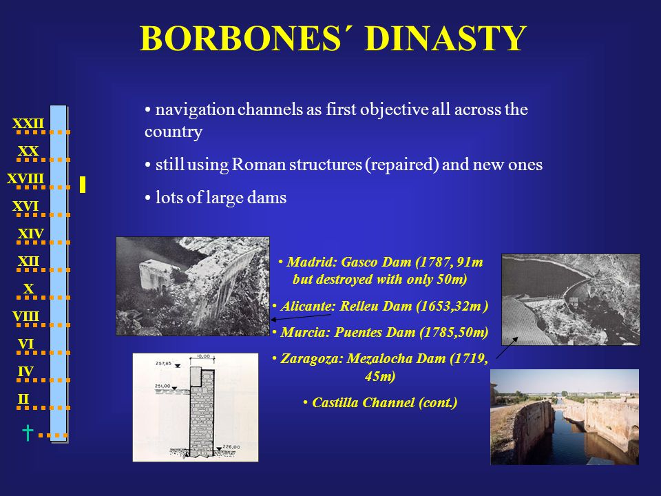 BORBONES´ DINASTY navigation channels as first objective all across the country still using Roman structures (repaired) and new ones lots of large dams II IV VI X VIII XII XIV XVI XX XVIII XXII Madrid: Gasco Dam (1787, 91m but destroyed with only 50m) Alicante: Relleu Dam (1653,32m ) Murcia: Puentes Dam (1785,50m) Zaragoza: Mezalocha Dam (1719, 45m) Castilla Channel (cont.)