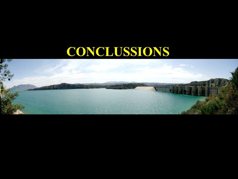 CONCLUSSIONS