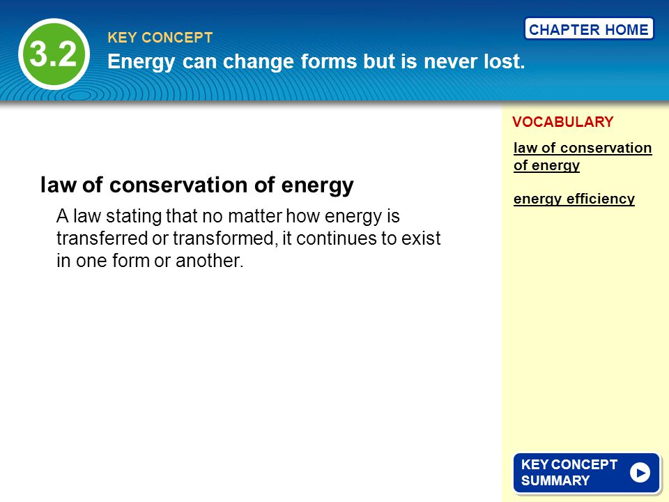 VOCABULARY KEY CONCEPT CHAPTER HOME A measurement of usable energy after an energy conversion; the ratio of usable energy to the total energy after an energy conversion.