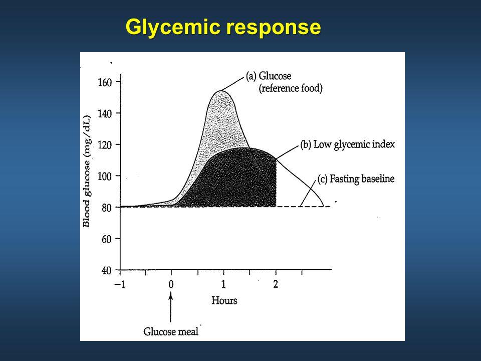 Glycemic response
